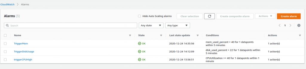 Monitor instance sử dụng Cloudwatch (Full)
