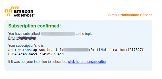 Cloudwatch monitor state instance EC2